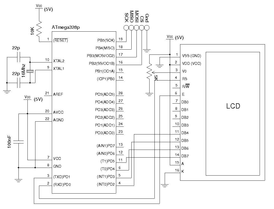 Atmega328p arduino spi atmel studio example