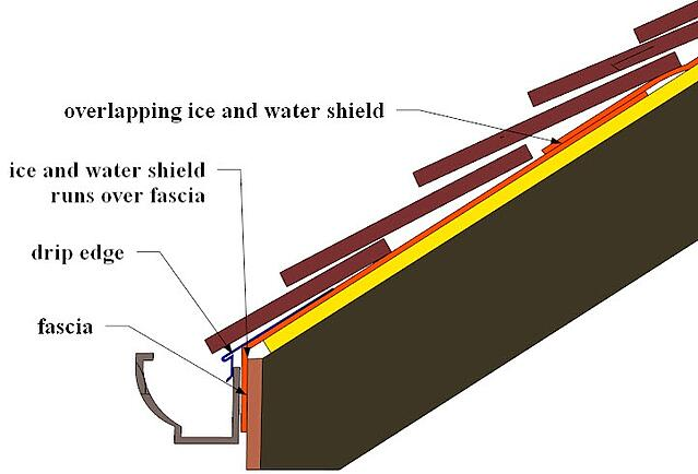 ice and water shield manual