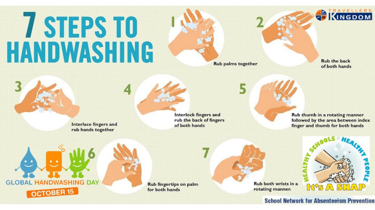 Step by step guide to washing hands