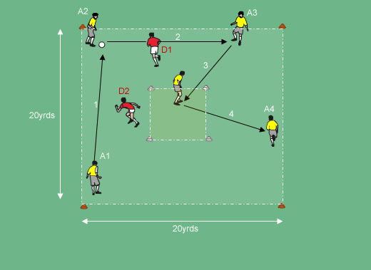 High tempo soccer possession drills pdf