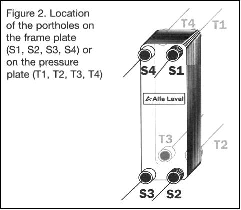 Alfa laval brazed plate heat exchanger installation manual