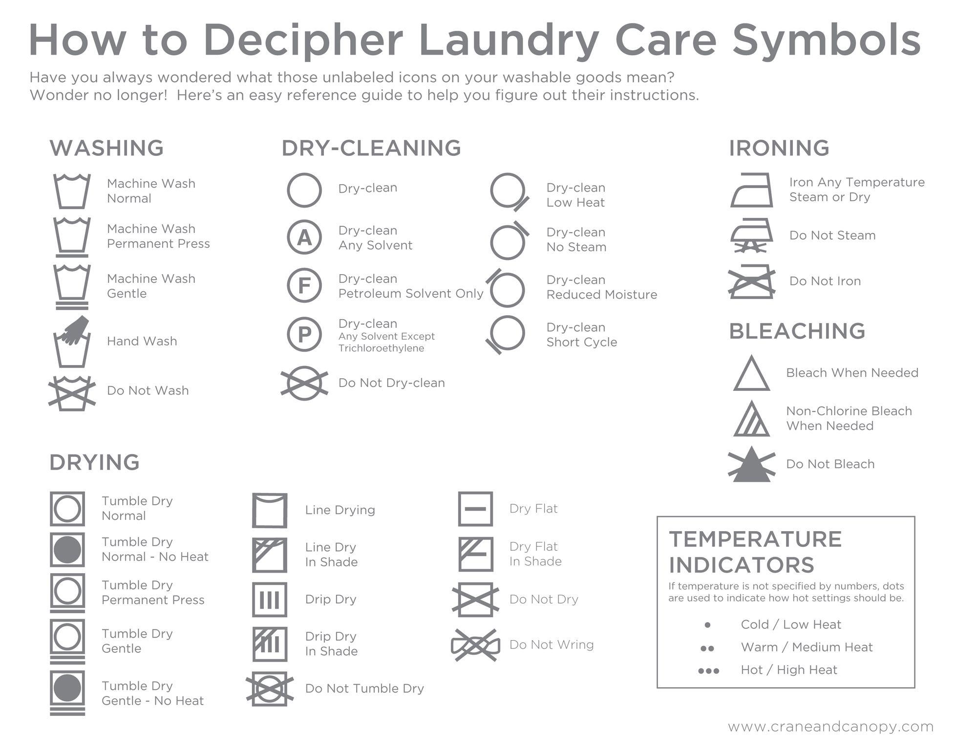 Washing instruction symbols uk