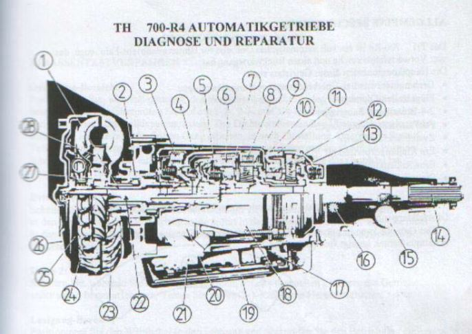 Automatic transmission repair manual pdf