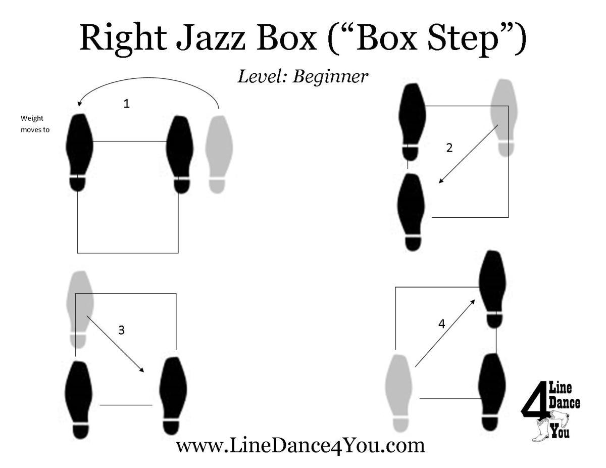square dance steps instructions