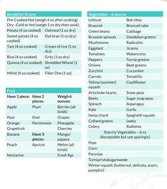 Bright line eating plan pdf