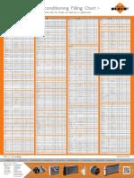 R134a refrigerant capacity guide 2015