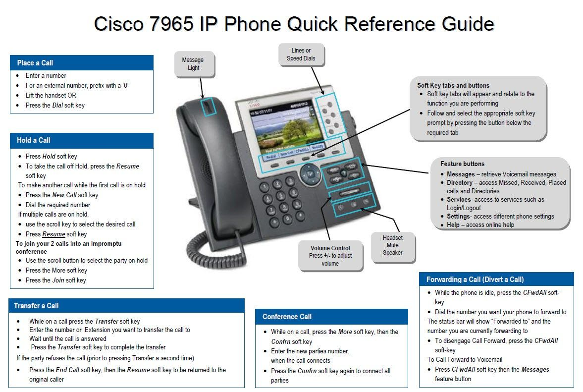 cisco ip phone 7965 conference call instructions