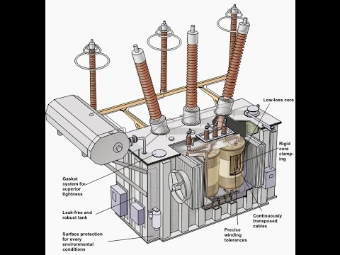 Transformer parts and functions pdf