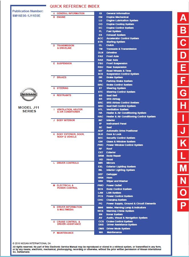 qashqai ntec j11 series 2 instruction manual