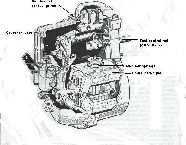 Bosch p7100 pump service manual