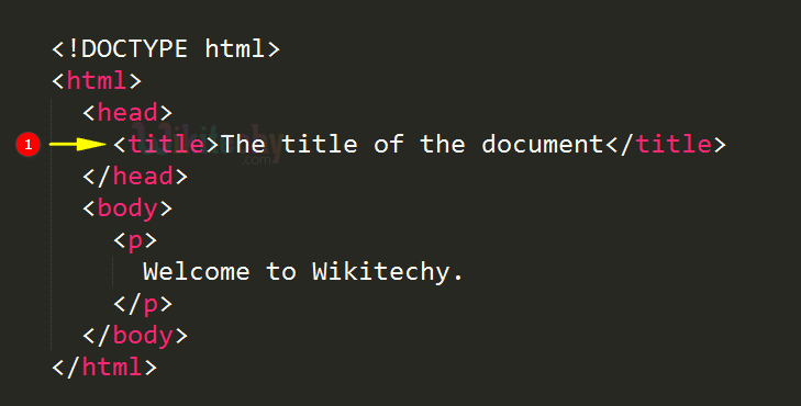 Document get element by title