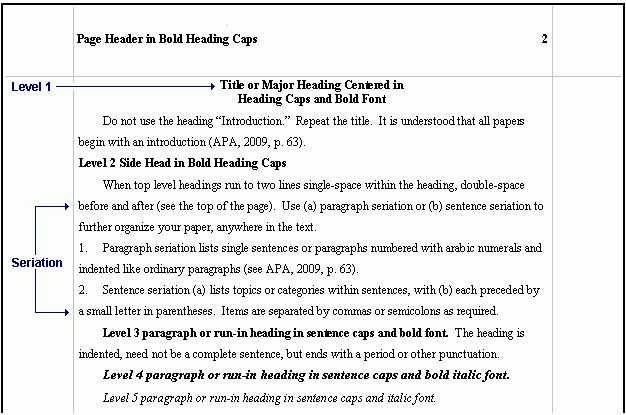 Apa headings and subheadings example for research proposal