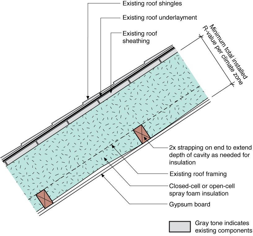 wall shingles on strapping installation instructions