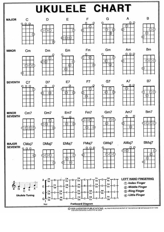 Ukulele chord chart pdf free