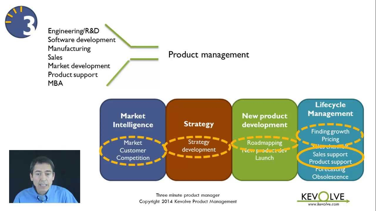 Role of product manager pdf