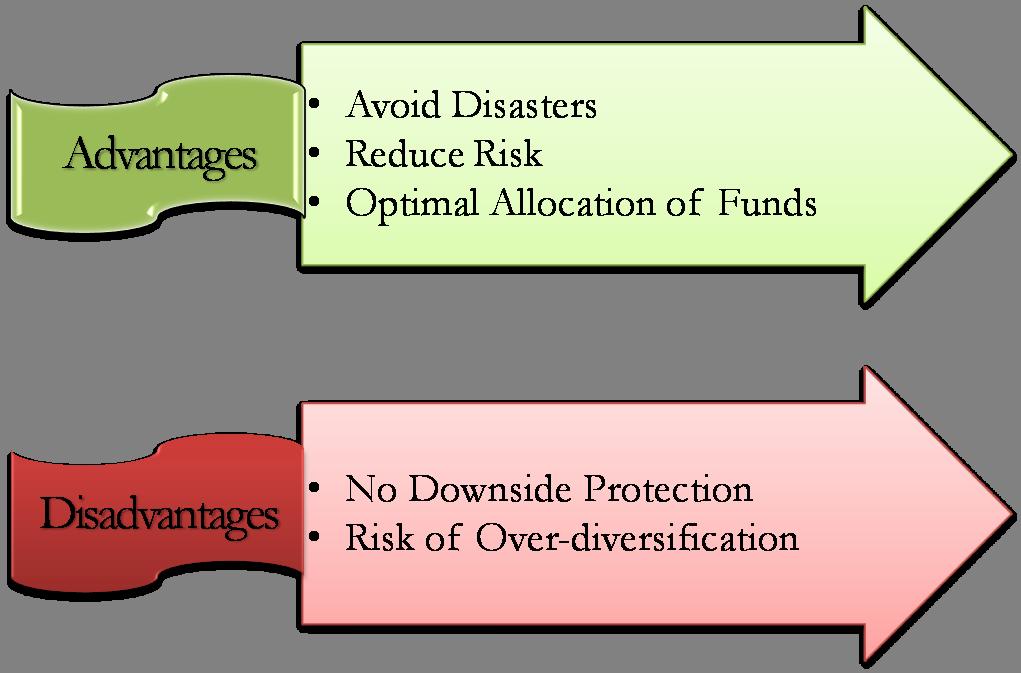 Rostow model advantages and disadvantages pdf