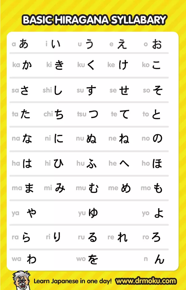 Japanese words list in english pdf