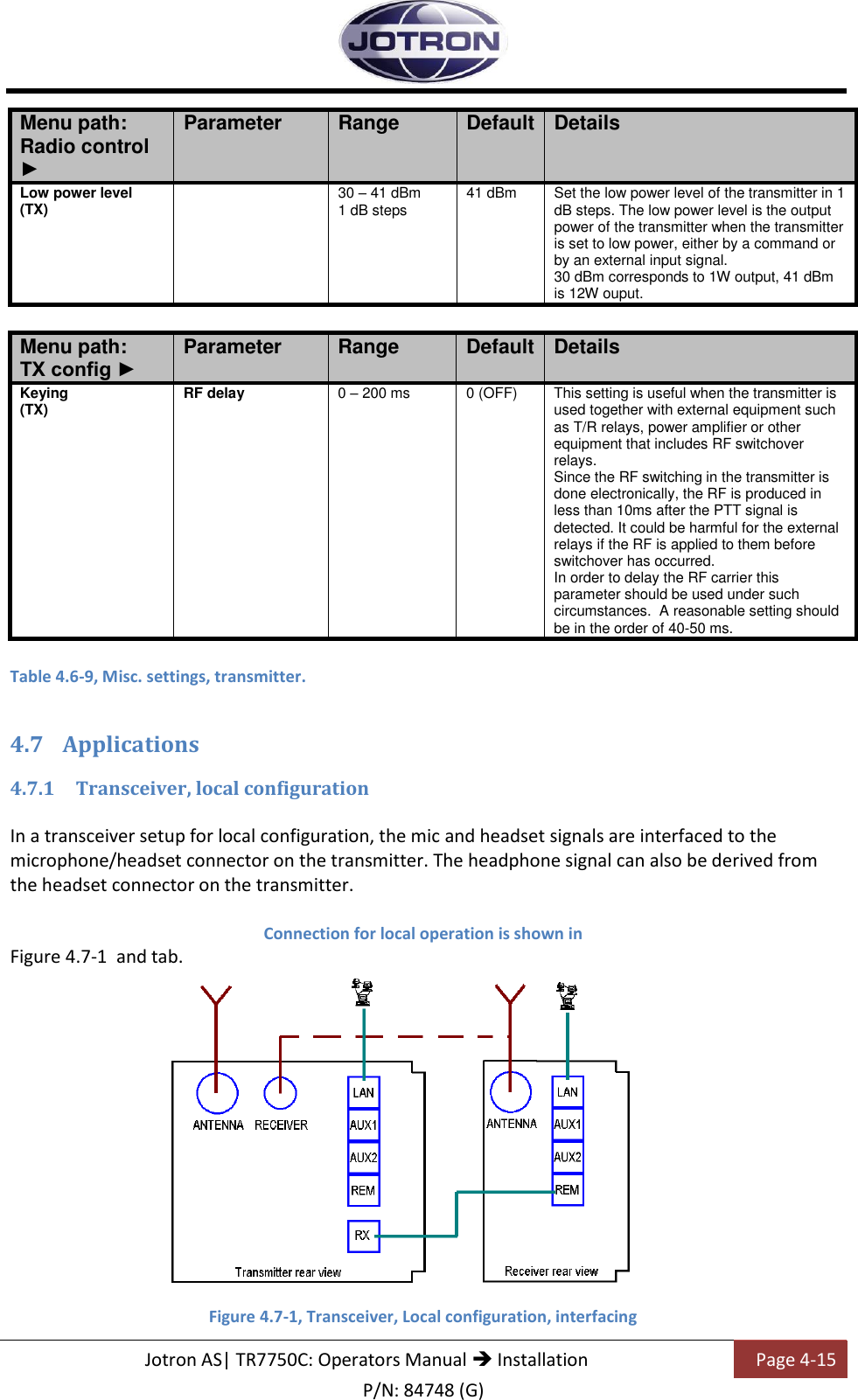 Radio receiver handbook pdf