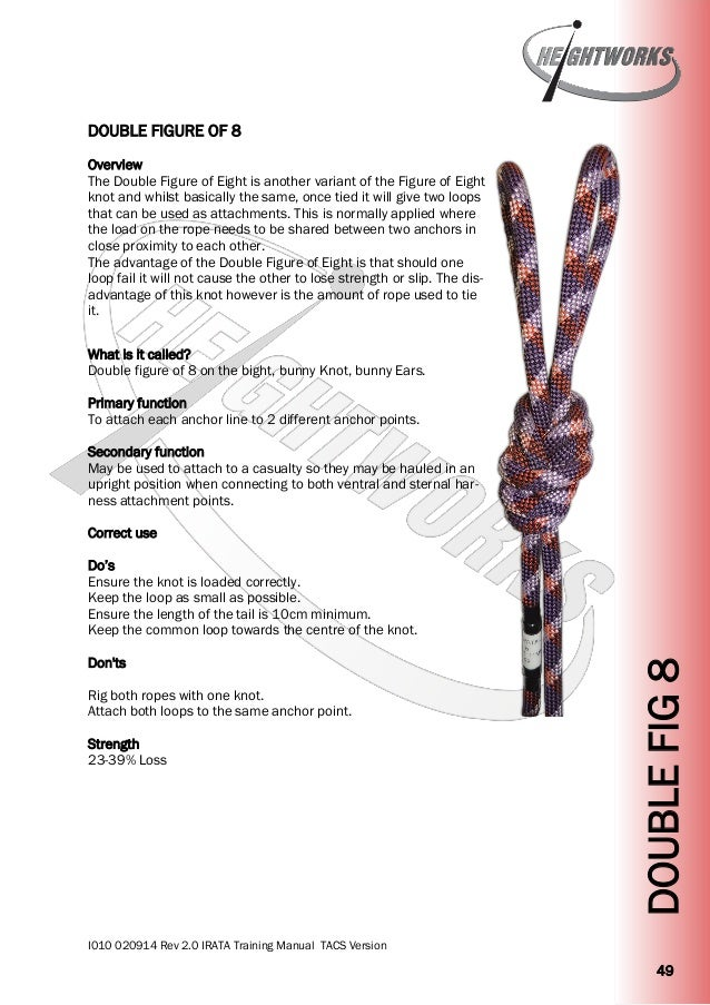 Rope access training manual pdf