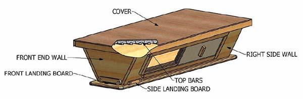 Top bar beehive plans pdf