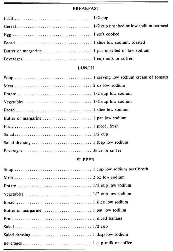 Low sodium diet plan pdf