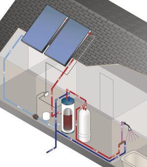 Aae solar hot water manual