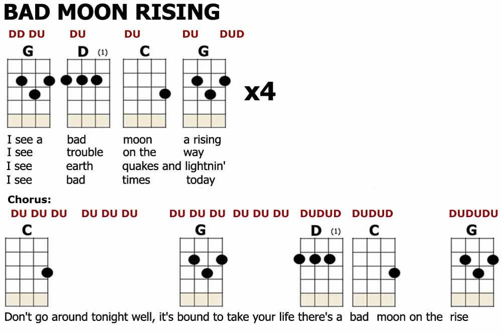 Bad moon rising lyrics pdf
