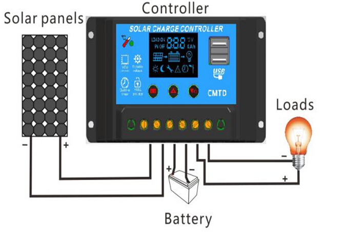 Cmtd 2410 solar charge controller instructions