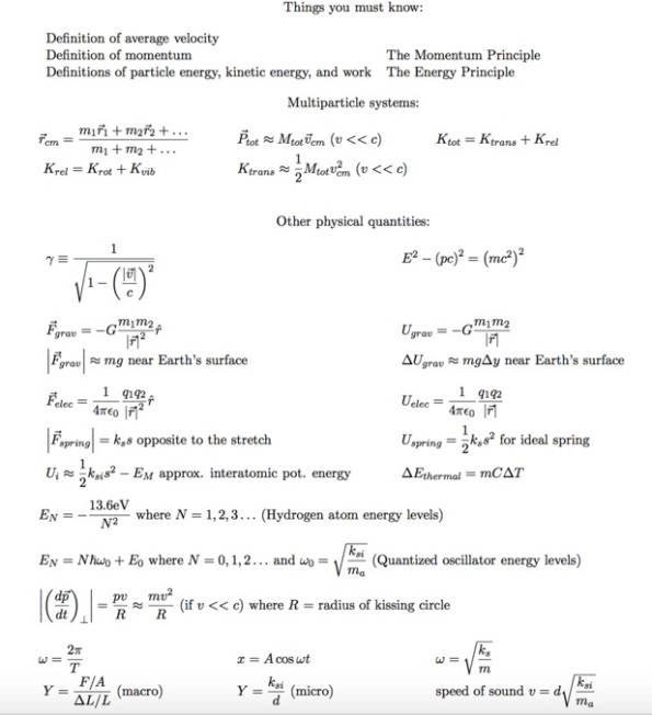 Basic physics formulas and units pdf