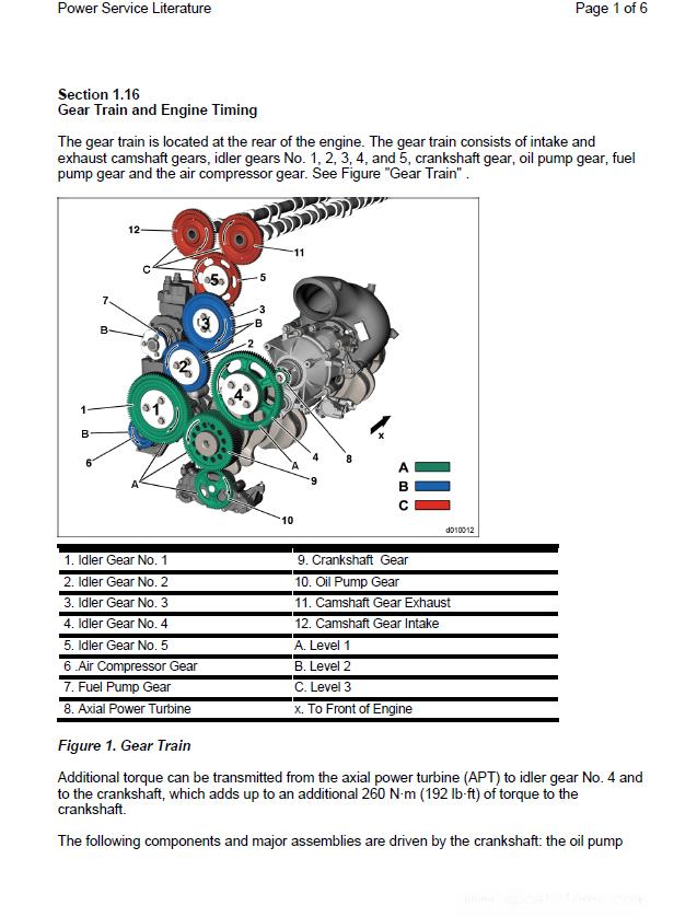 Diesel engine parts list pdf
