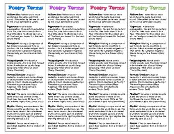 Glossary of poetic terms with examples