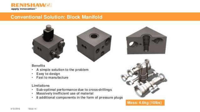 Hydraulic manifold block design guidelines