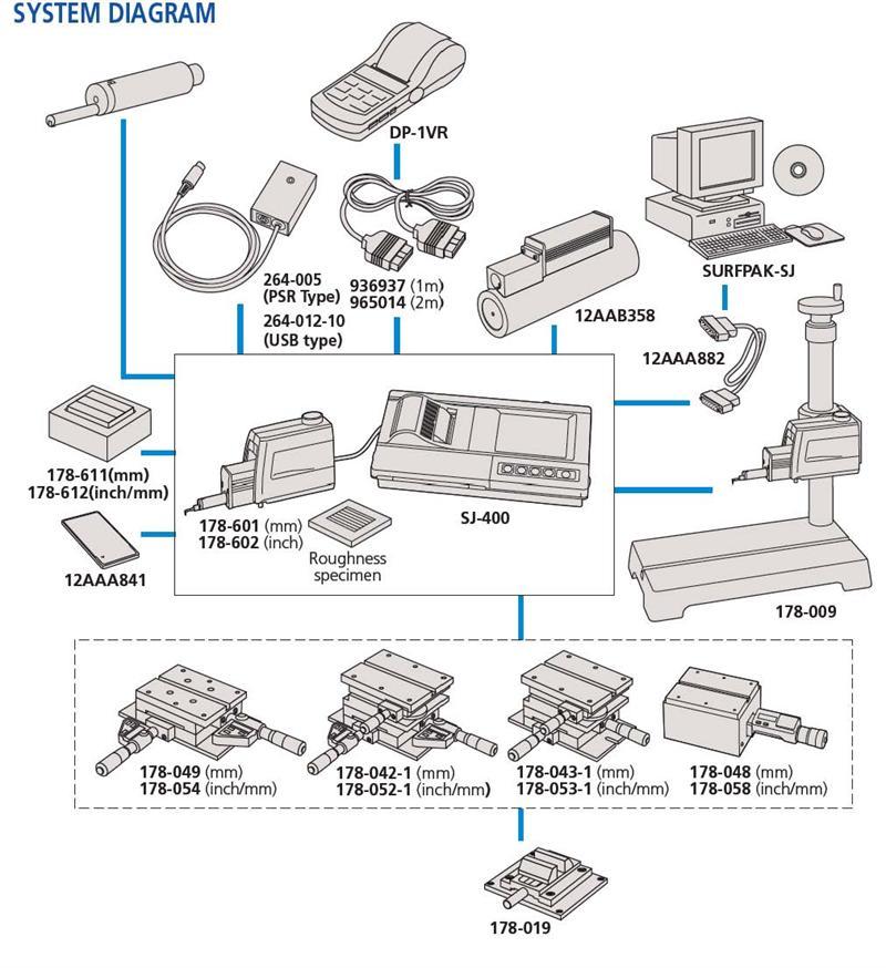 Mitutoyo sj 410 user manual