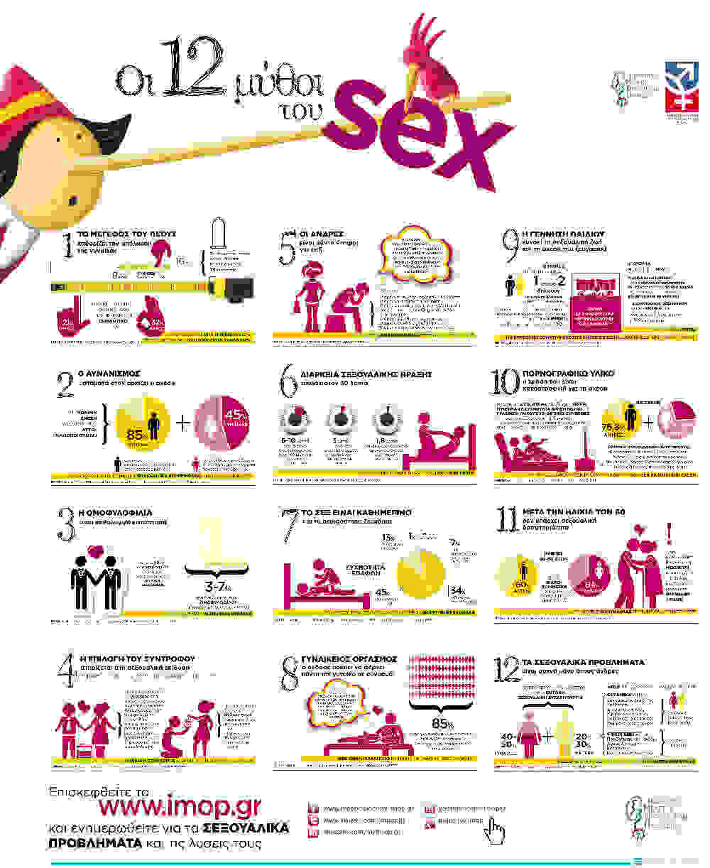 Sex position in pdf file