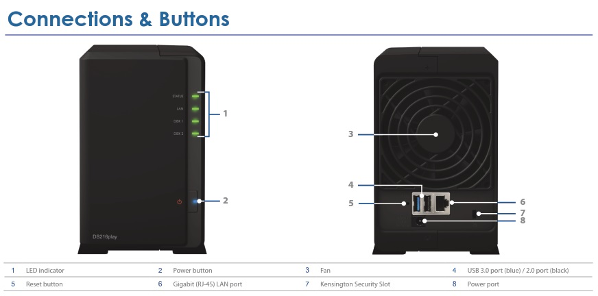 Synology ds 1218  quick installation guide
