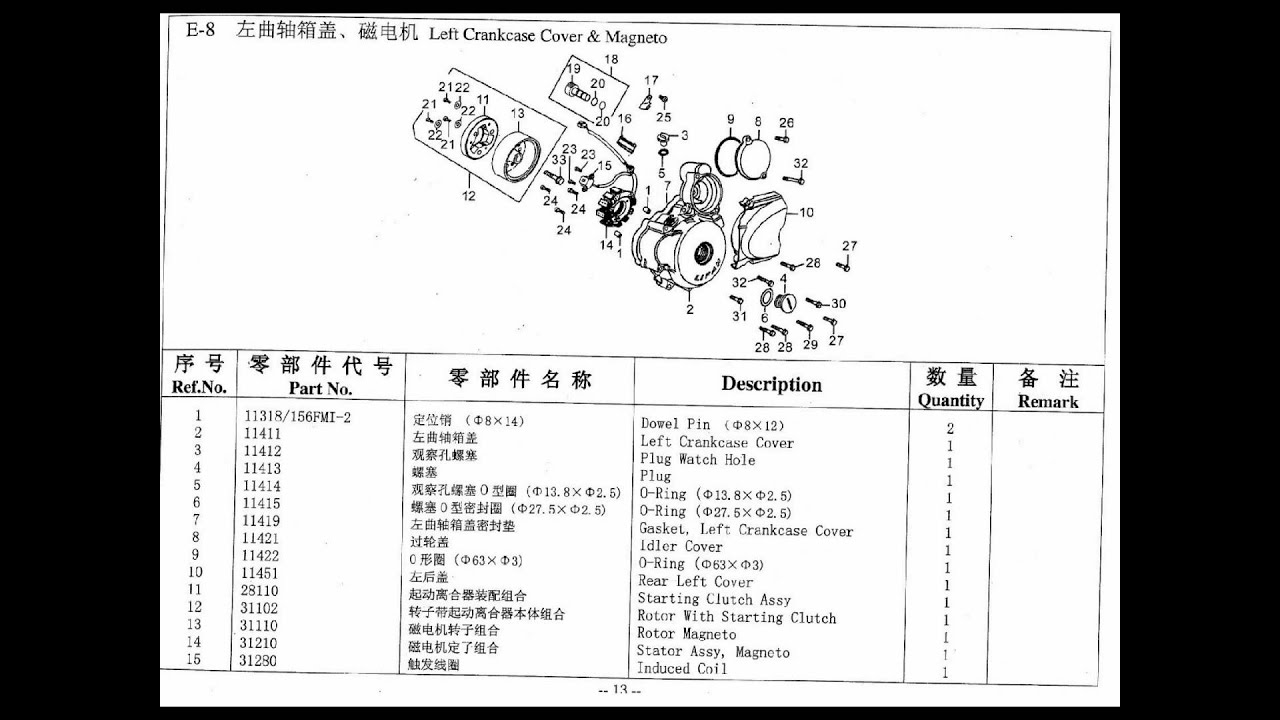 Taotao 110cc atv owners manual