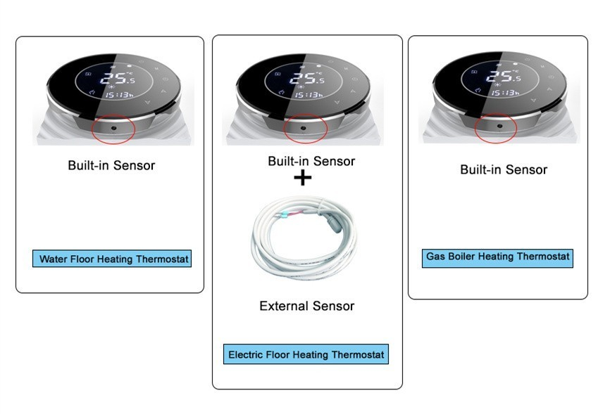 true comfort floor heating thermostat instructions