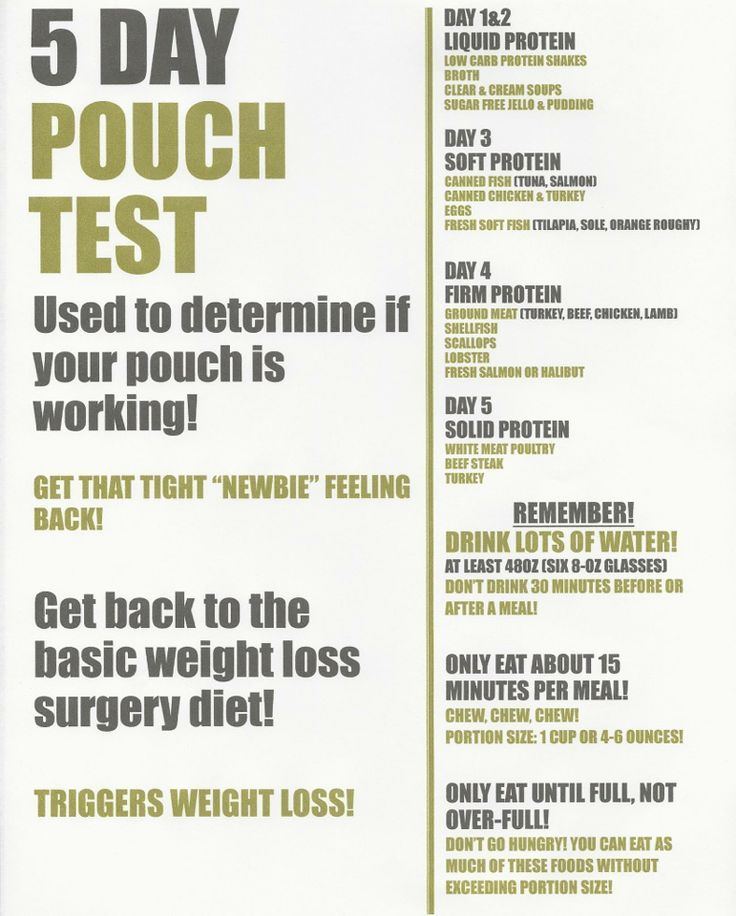 Weight watchers what to eat pdf