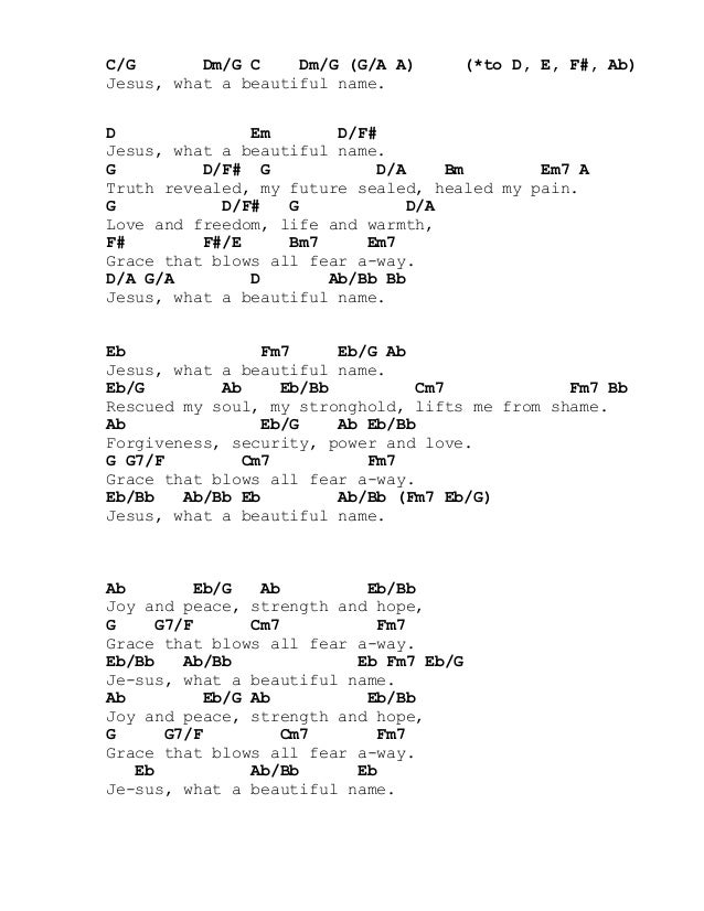 What a beautiful name it is chords pdf